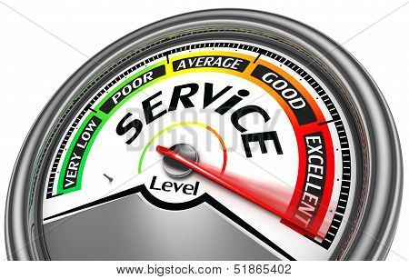 Service Level Meter