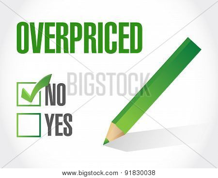 Overpriced Check List Sign Concept