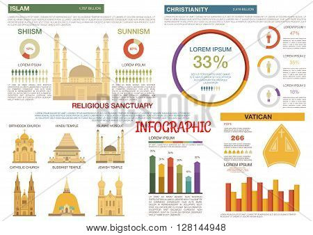 Islam Vs Christianity Chart Juveique27