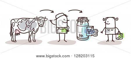 cartoon farmer production - cow and milk