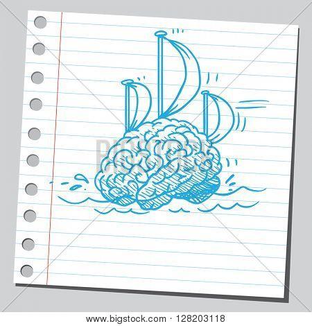 Brain boat