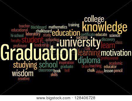 Graduation, Word Cloud Concept 6