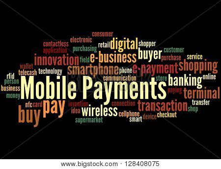 Mobile Payments, Word Cloud Concept 6