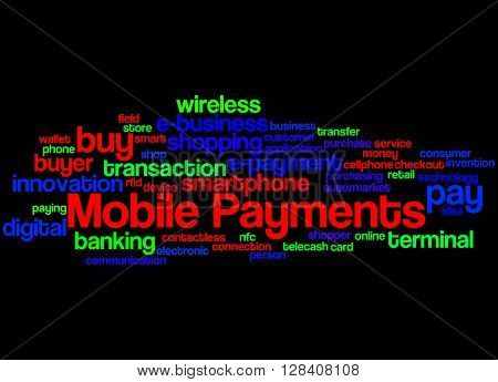 Mobile Payments, Word Cloud Concept 8
