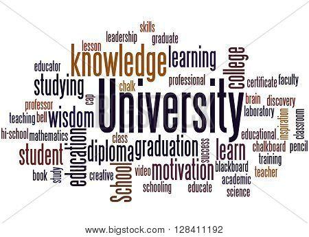 University, Word Cloud Concept 7