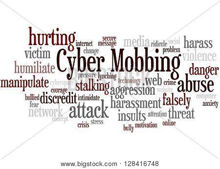 Cyber Mobbing, Word Cloud Concept 2