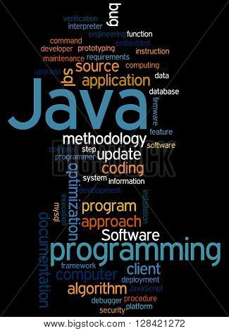Java Programming, Word Cloud Concept 6