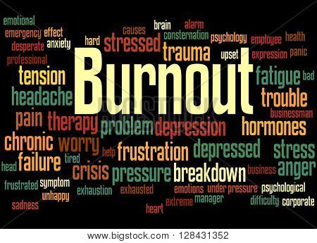 Burnout, Word Cloud Concept 4
