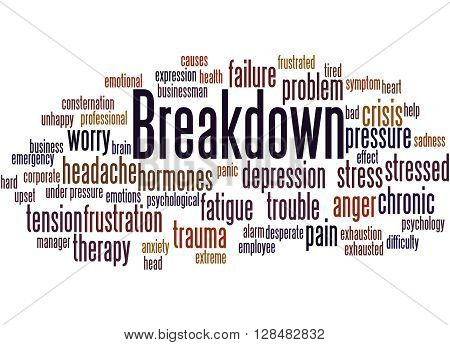 Breakdown, Word Cloud Concept 9