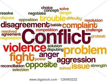 Conflict, Word Cloud Concept 2