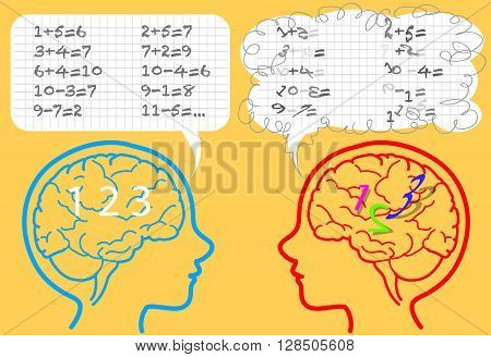 Brain of a boy affected by dyscalculia confused about numbers. Vector illustration.