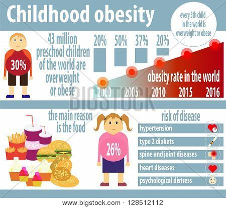 Childhood obesity infographics. Overweight and obesity.  Vector illustration.