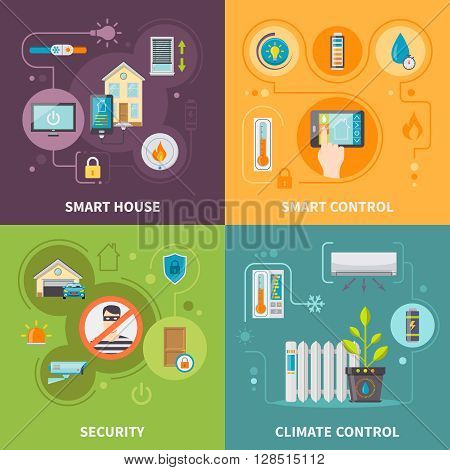 Systems of control in smart house safety of property and change in home climate isolated vector illustration poster
