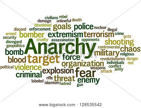 Anarchy, Word Cloud Concept