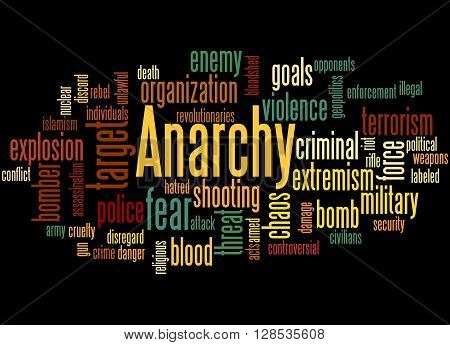 Anarchy, Word Cloud Concept 7