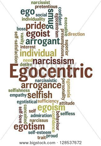 Egocentric, Word Cloud Concept 10