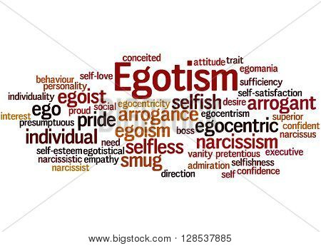 Egotism, Word Cloud Concept