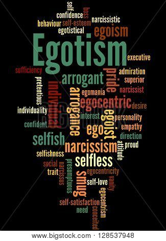 Egotism, Word Cloud Concept 4