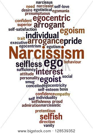 Narcissism, Word Cloud Concept 2