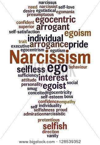 Narcissism, Word Cloud Concept 2