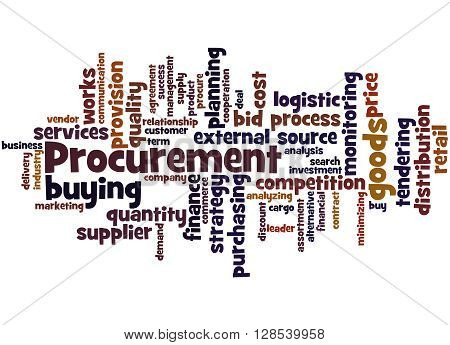 Procurement, Word Cloud Concept