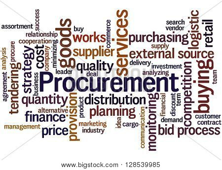 Procurement, Word Cloud Concept 2