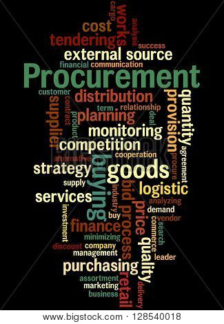 Procurement, Word Cloud Concept 4