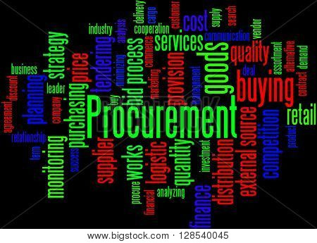 Procurement, Word Cloud Concept 7
