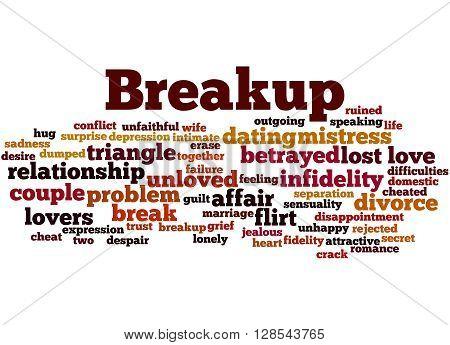 Breakup, Word Cloud Concept 8