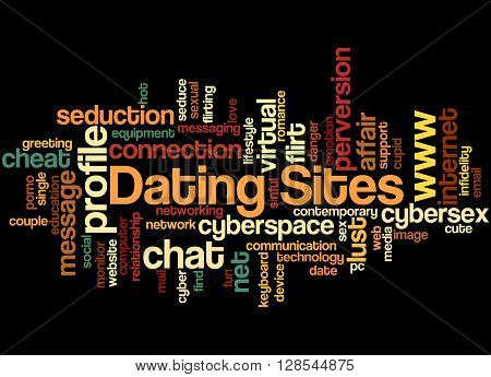 Dating Sites, Word Cloud Concept 2