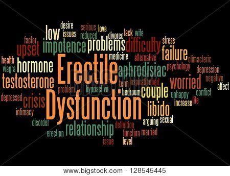 Erectile Dysfunction, Word Cloud Concept 2