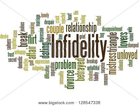 Infidelity, Word Cloud Concept 5
