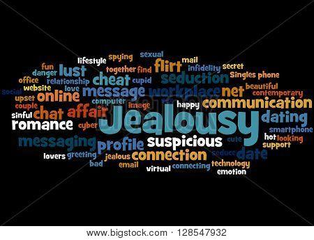 Jealousy, Word Cloud Concept 7