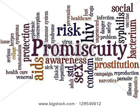 Promiscuity, Word Cloud Concept 2