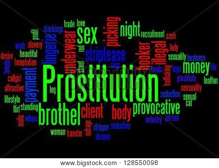 Prostitution, Word Cloud Concept 4