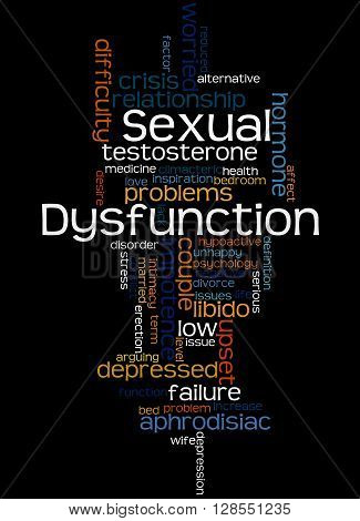Sexual Dysfunction, Word Cloud Concept 8