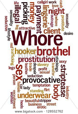 Whore, Word Cloud Concept 3