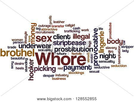 Whore, Word Cloud Concept 6
