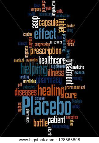 Placebo, Word Cloud Concept 8