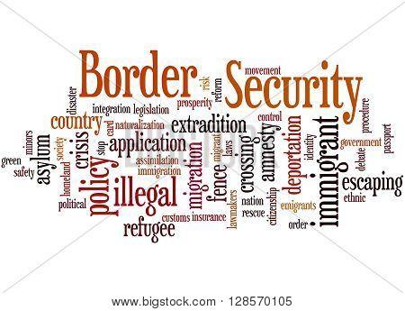 Border Security, Word Cloud Concept