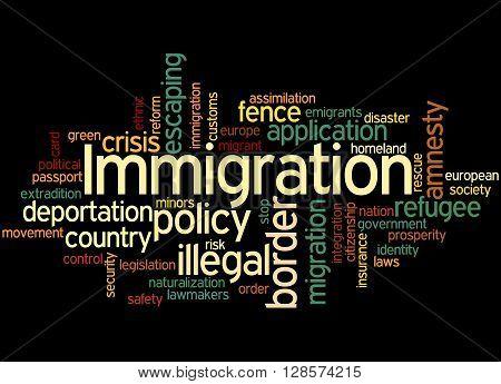 Immigration, Word Cloud Concept 9
