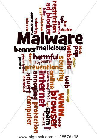 Malware, Word Cloud Concept 6