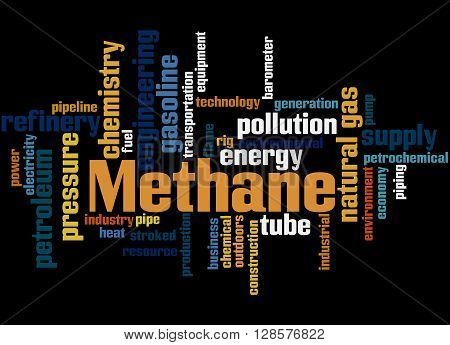 Methane, Word Cloud Concept 5