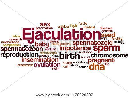 Ejaculation, Word Cloud Concept 3