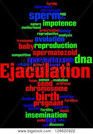 Ejaculation, Word Cloud Concept 5