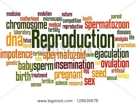 Reproduction, Word Cloud Concept 4