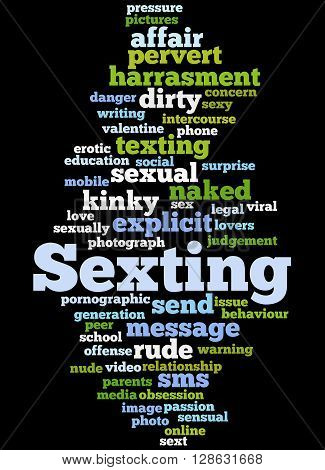 Sexting, Word Cloud Concept 3