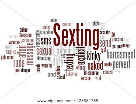 Sexting, Word Cloud Concept 7