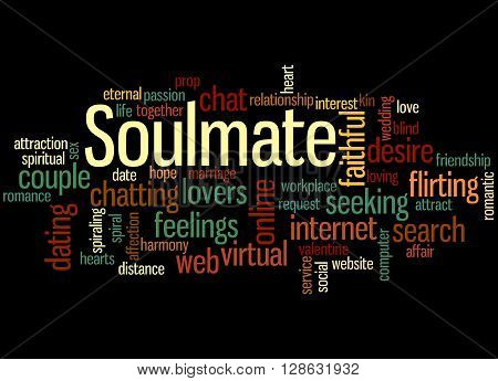 Soulmate, Word Cloud Concept 2