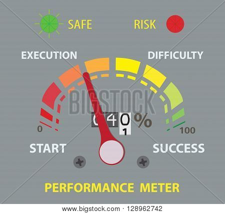 success performance conceptual meter. Fourty percent. Flat Lay for design
